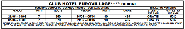 Offerta Club Hotel Eurovillage