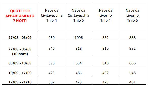 Offerta Sardegna Residence Nave Gratis - Porto Ottiolu - Punto nel ...